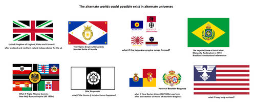 The Alternate Worlds Could Possible Exist In Aus by Catholic-Ronin