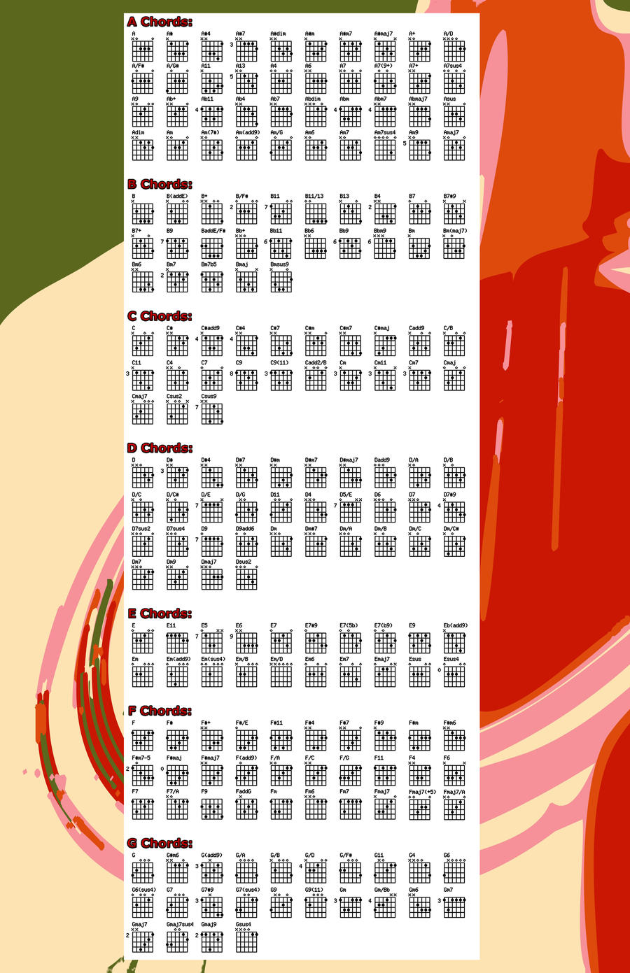 Guitar Poster with ALL Chords by Frabulator on DeviantArt