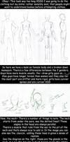 Tutorial: Human Figure by kitten-chan