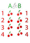 Cherrystyle