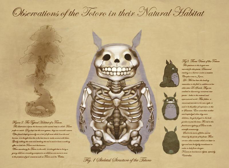 Anatomy of a Forest Spirit by WeijiC