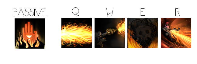 Riley's abilities icons by MoonlitAlien