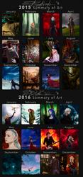 Summary of art by RinaRish