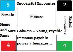 Lycan Life Encounter Card Description by Thrythlind