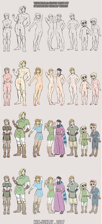 SHC- A study of the Links' bodies by Kim-SukLey