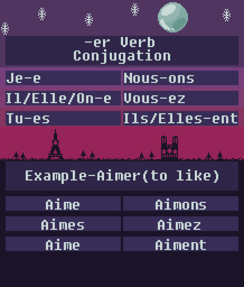 er verbs french verb reference sheet by gildedmelody