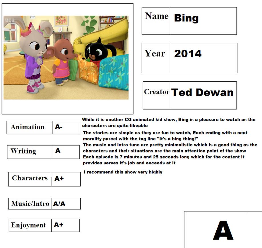 Cartoon Report Card: Bing by CyberFox