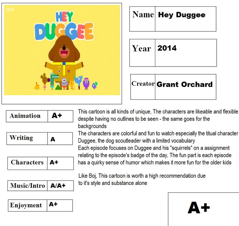Cartoon Report Card: Hey Duggee by CyberFox
