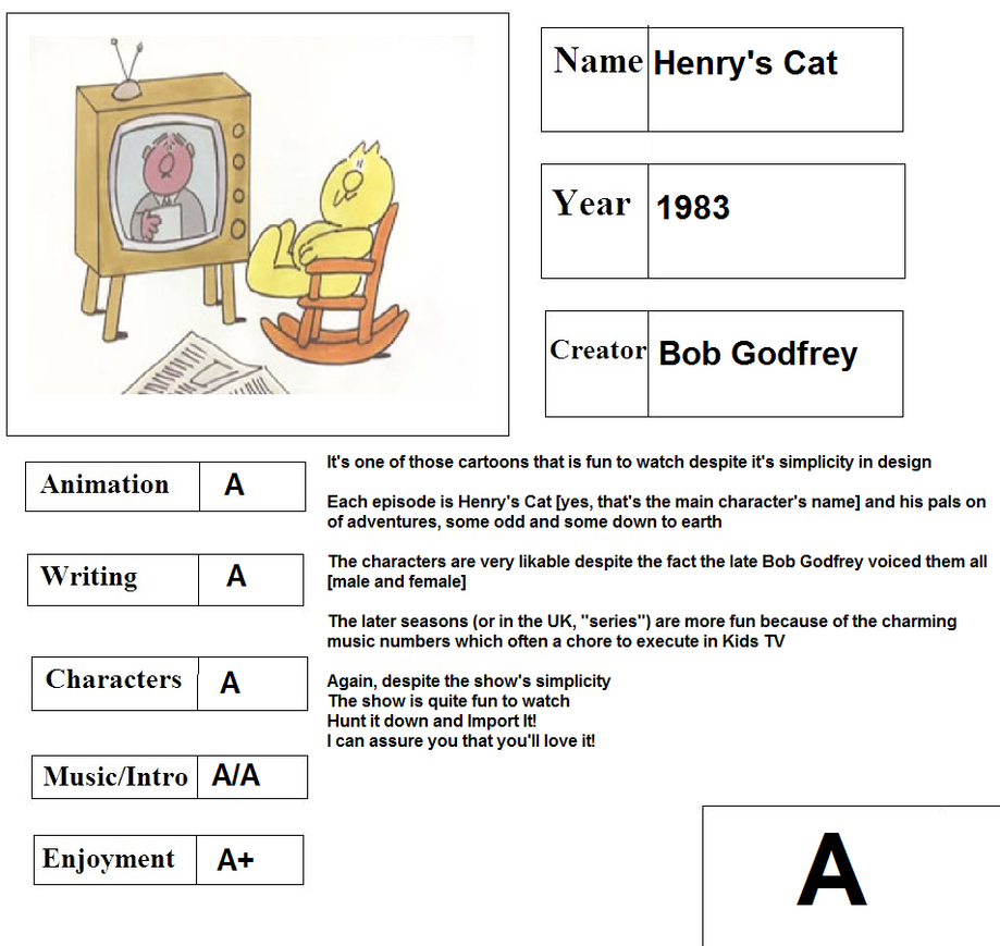 Cartoon Report Card: Henry's Cat by CyberFox