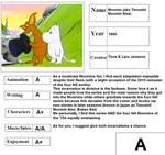 Cartoon Report Card: Moomin
