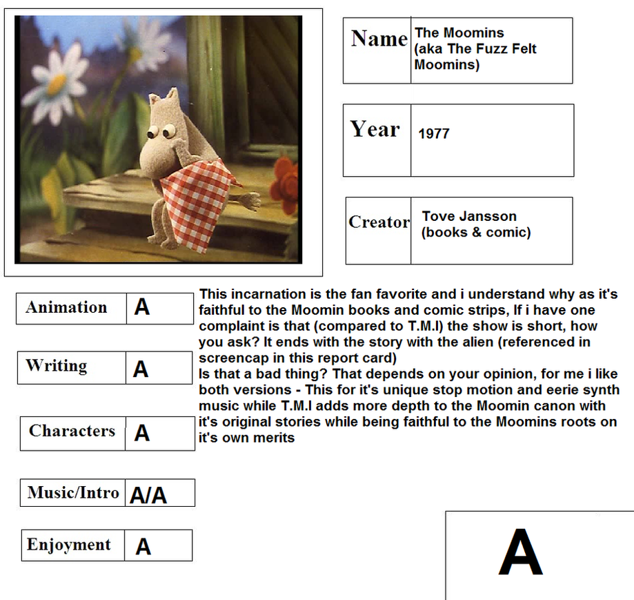 Cartoon Report Card: The Moomins by CyberFox