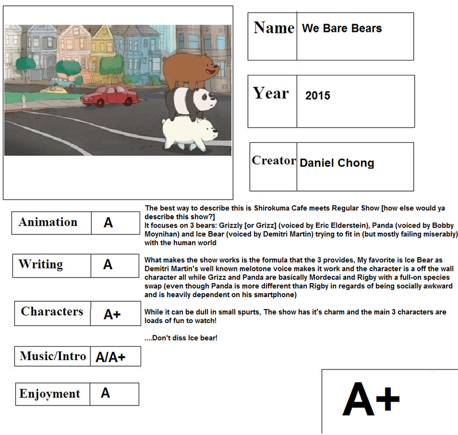 Cartoon Report Card: We Bare Bears by CyberFox