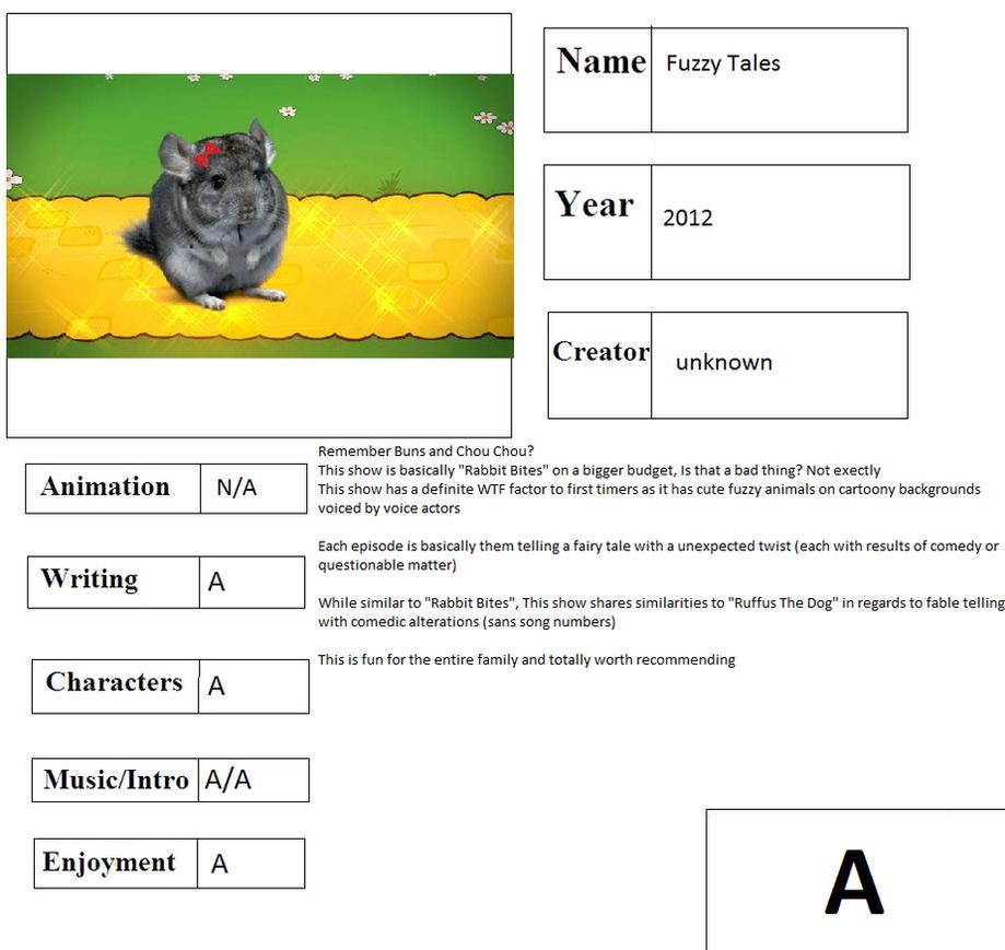 Kids TV Report Card: Fuzzy Tales by CyberFox