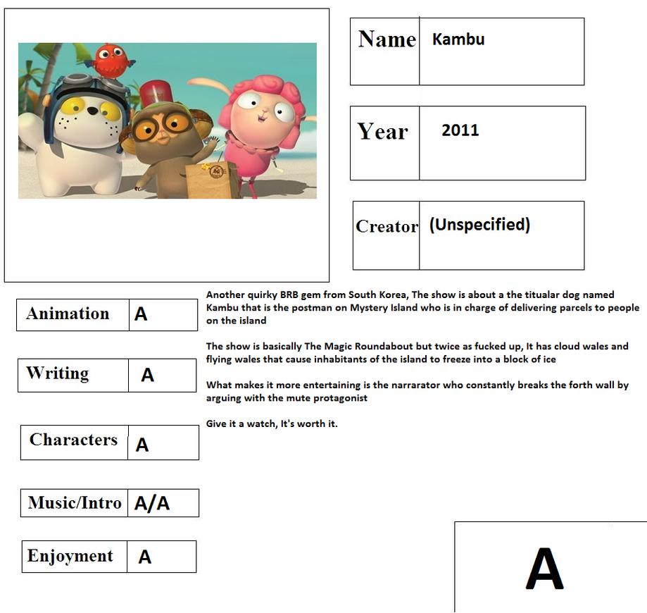 Cartoon Report Card: Kambu by CyberFox