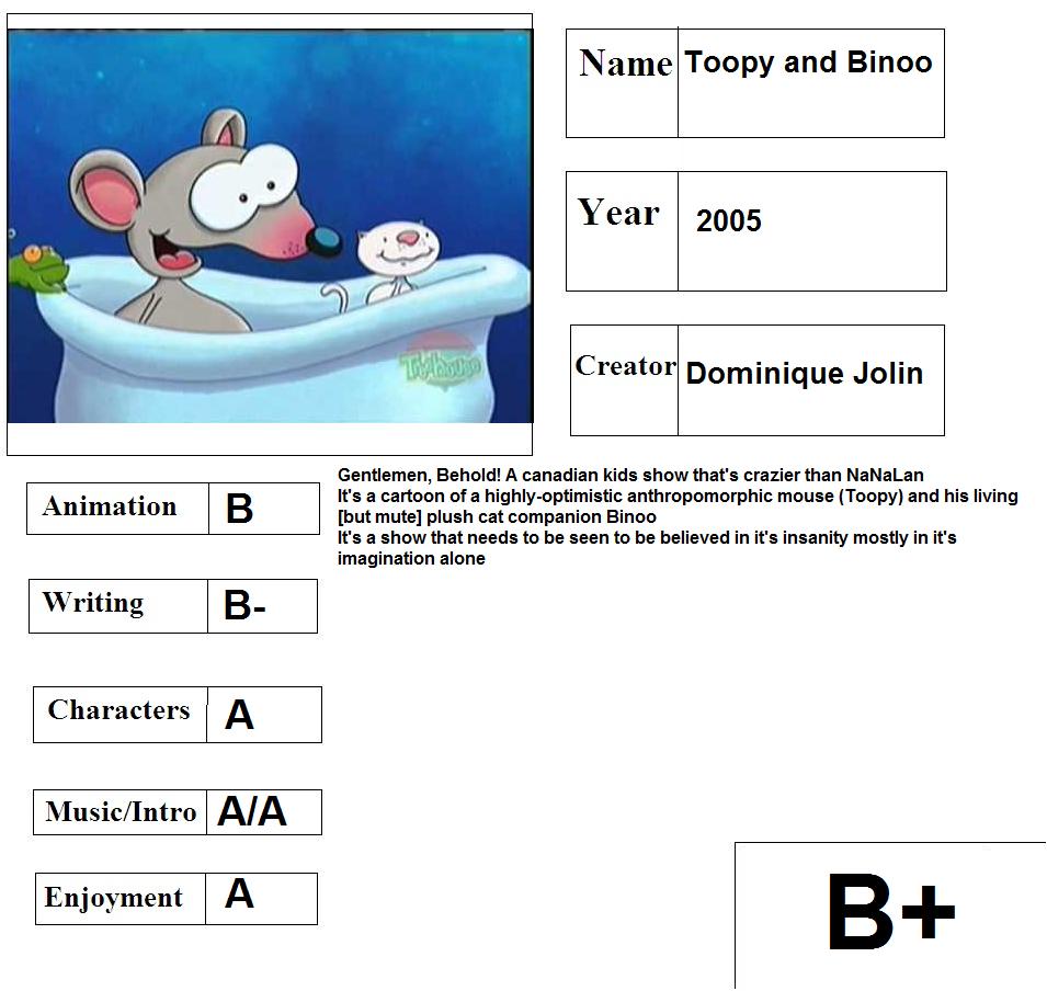 cartoon report card toopy and binoo by cyberfox on deviantart