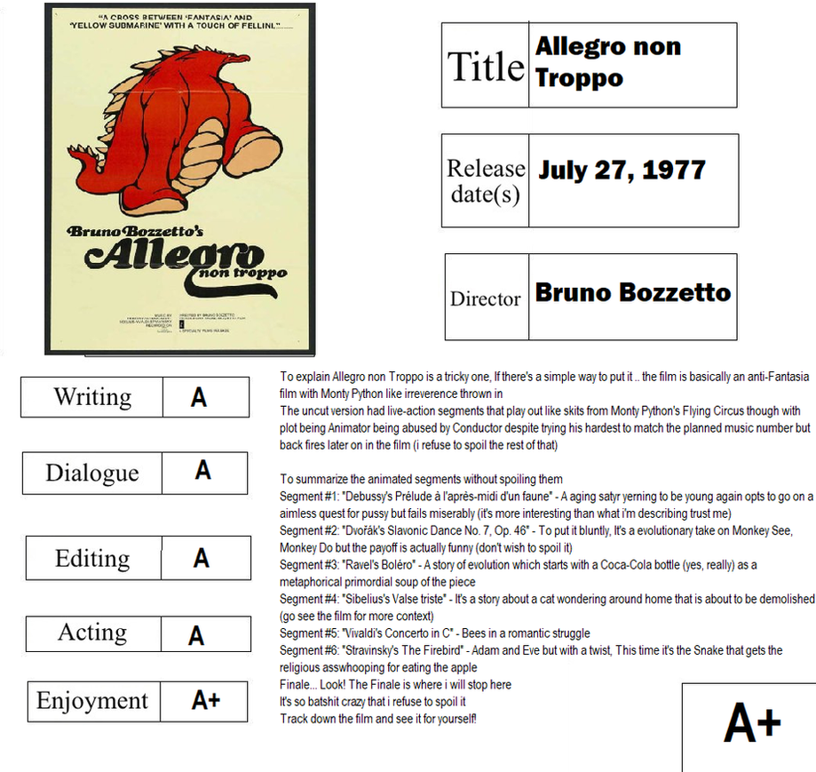 Movie Report Card: Allegro non Troppo by CyberFox