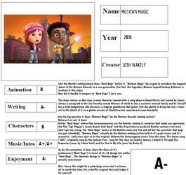 Cartoon Report Card: Motown Magic