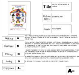 Movie Report Card: Filmation's Pinocchio