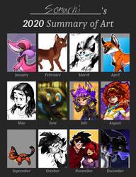 2020 Art Progression