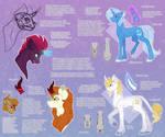 Unicorn Headcanon