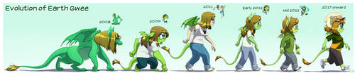 Evolution of Earth Gwee by EarthGwee