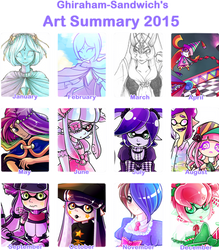 Art Summary [2015] by Ghiraham-Sandwich