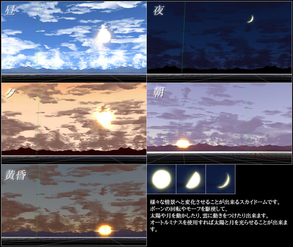 . : DL SERIES :. 24-hours SkyDome by NightLightStar01