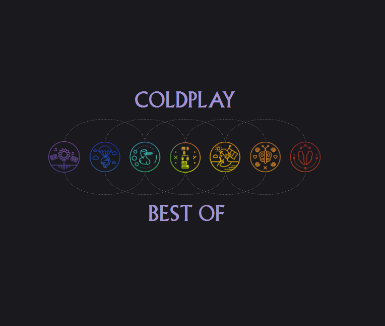 Coldplay - Best Of by VivaLaRigby on DeviantArt