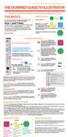 Dummies Guide to Illustrator by someorangegirl