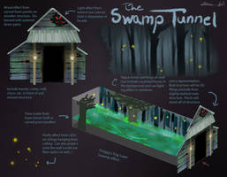 Swamp Tunnel Concept (Halloween '19 and '20)