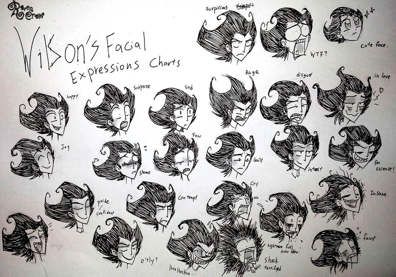 wilson_s_facial_expressions_chart_by_rav