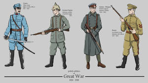 MeP #6: Brother War - Poles during World War 1 by pakomako