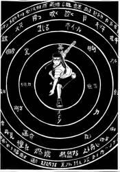 8 Trigram 64 Palm Celestial Wheel
