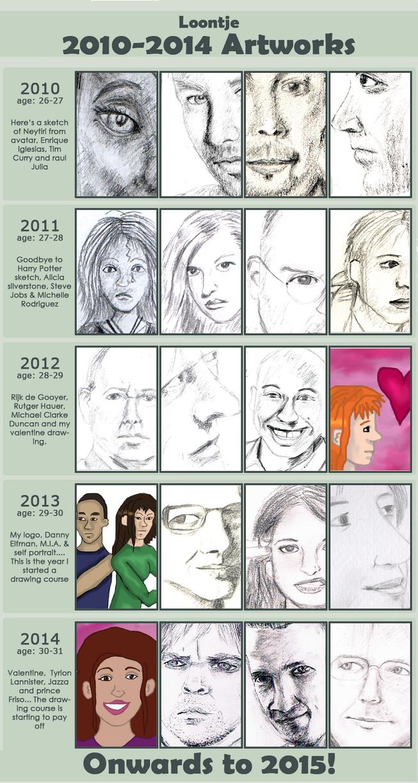 Improvement Meme2010-2014 by loontje