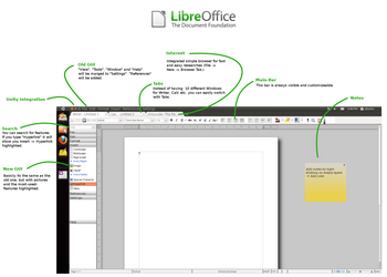 Libre Office Mockup 2 Unity