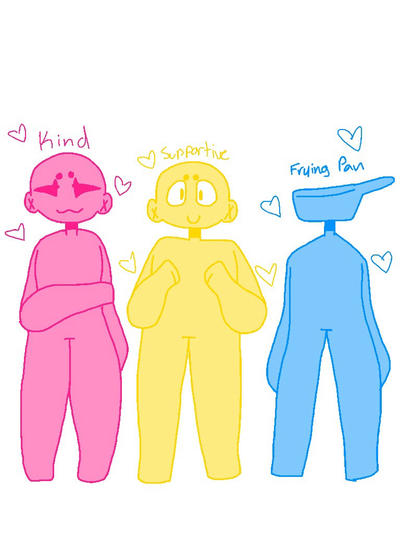 The kind of people I'd date by Eternaspirit263