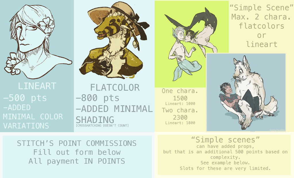 POINT commissions OPEN. LIMITED TIME. by Stitchy-Face