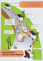 infographic by ihsanpunkrock