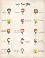 Harry Potter Chibis + Quotes by ShadowSeason