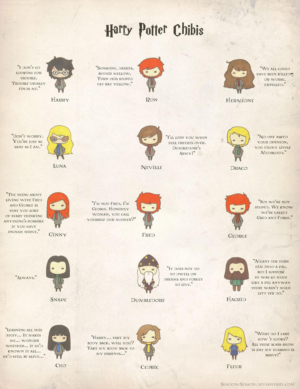 Harry Potter Book Quotes Harry Potter Chibis  Quotesshadowseason On Deviantart