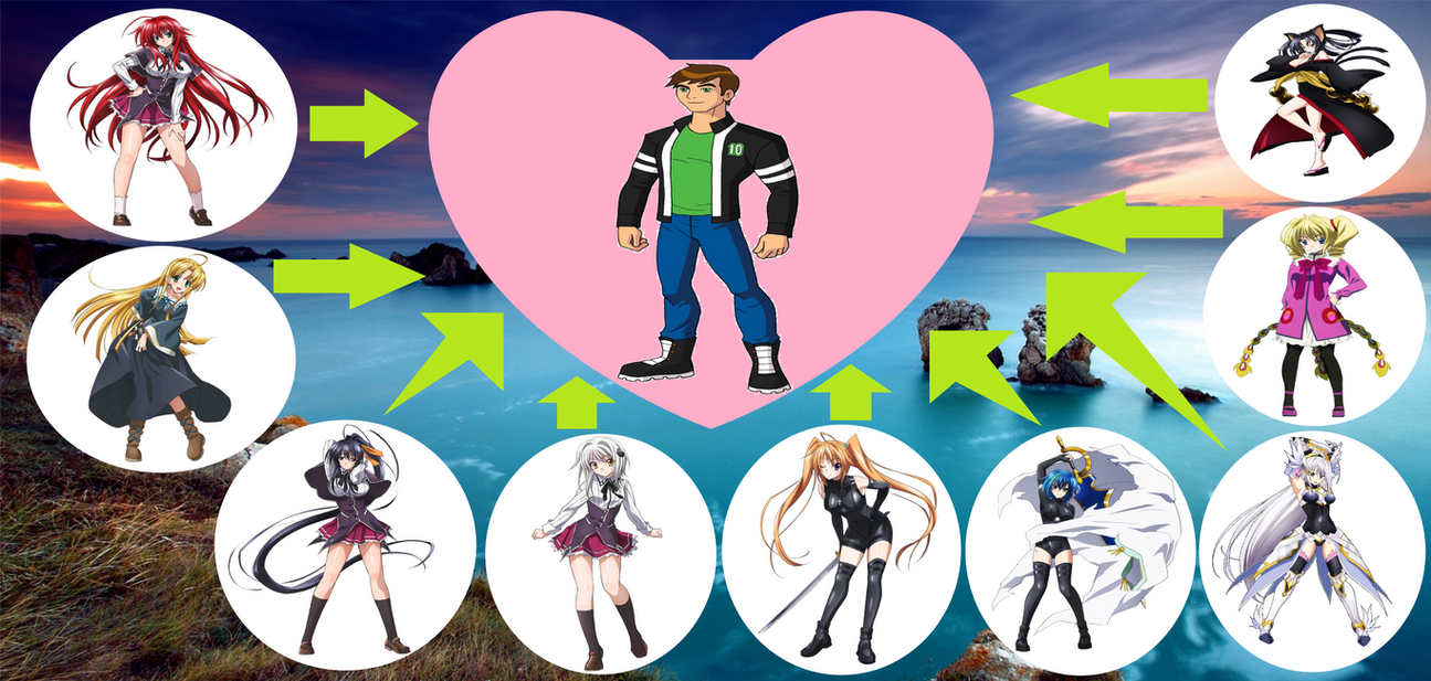 BEN 10's HIGH SCHOOL DxD HAREM by crossover-619