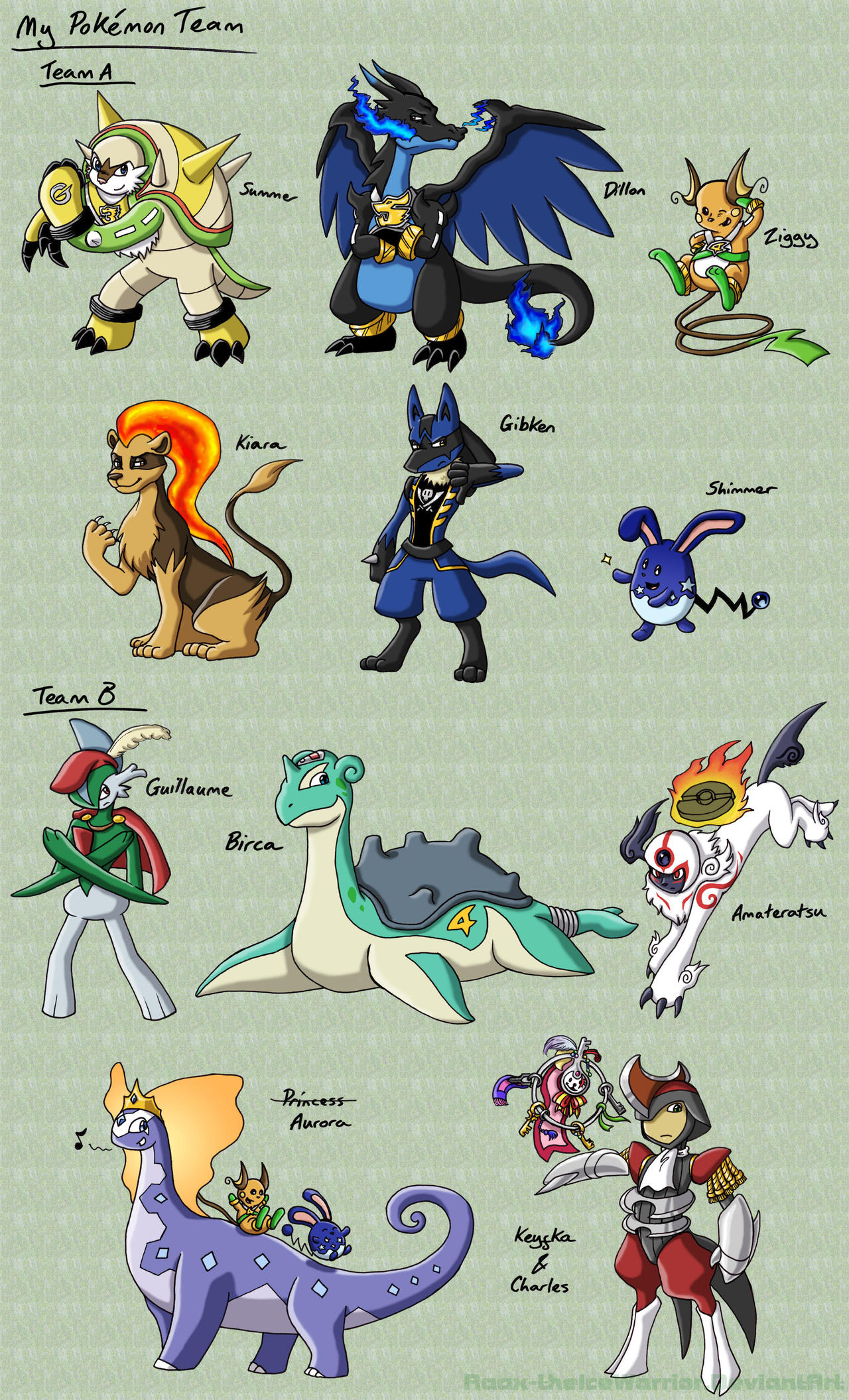 how to make a good competitive pokemon team