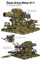 Skoda Heavy Artillery- Plate 1 by wingsofwrath