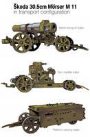 Skoda Heavy Artillery- Plate 2 by wingsofwrath