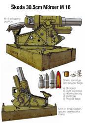 Skoda Heavy Artillery -Plate 4 by wingsofwrath