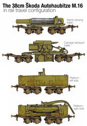 Skoda Heavy Artillery -Plate 6 by wingsofwrath