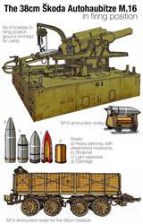 Skoda Heavy Artillery -Plate 7 by wingsofwrath