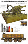 Skoda Heavy Artillery -Plate 7