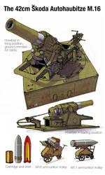 Skoda Heavy Artillery -Plate 8 by wingsofwrath