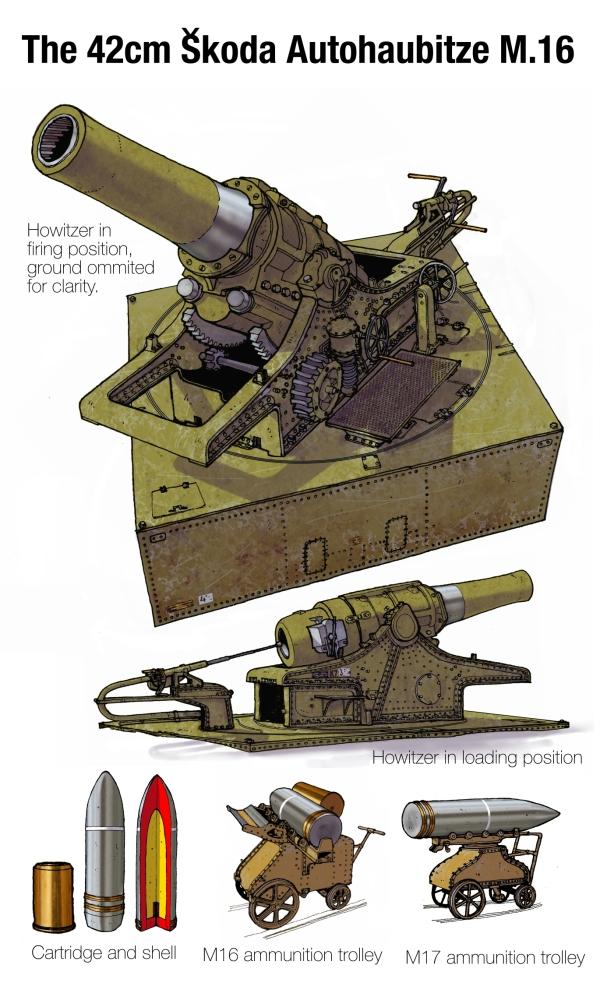 Skoda Heavy Artillery -Plate 8